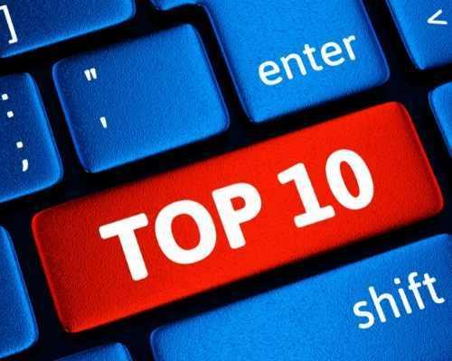 Top 10 Keyboard Button