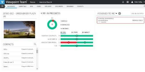 Screenshot of Viewpoint Team Project Dashboard